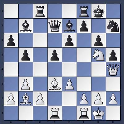 Echecs & Tactique : Les Blancs gagnent en sept coups - Niveau Fort