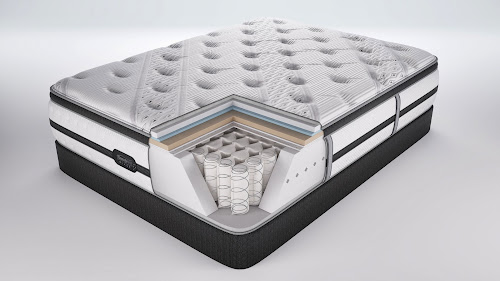 Do You Know The Differences In Beautyrest Black