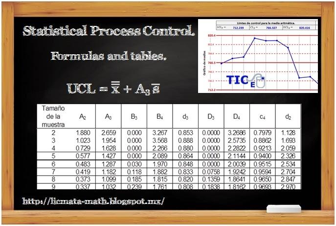 Formulario para SPC