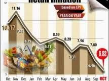 Retail inflation cools further to 5.52 percent in October