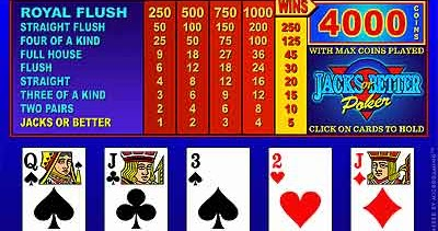 casino winning tricks