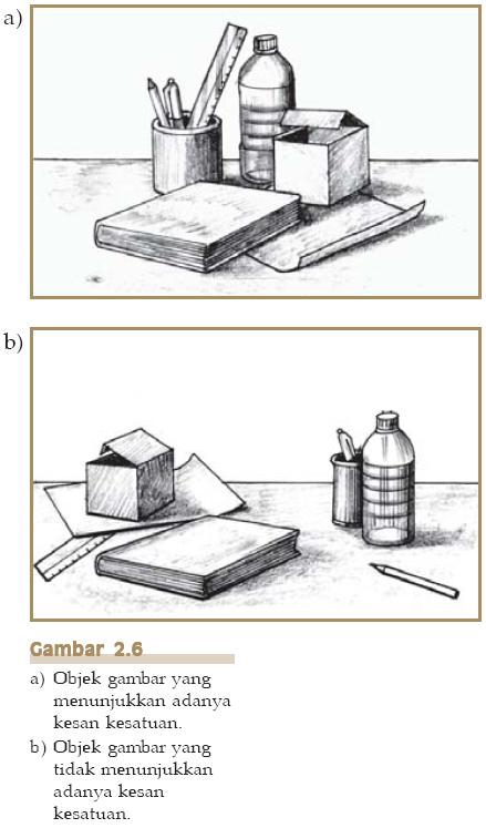 Gambar 2.6 Objek gambar yang menunjukkan ada tidaknya kesan kesatuan