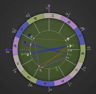 aquarius astrology zone august 31 horoscope chart reading
