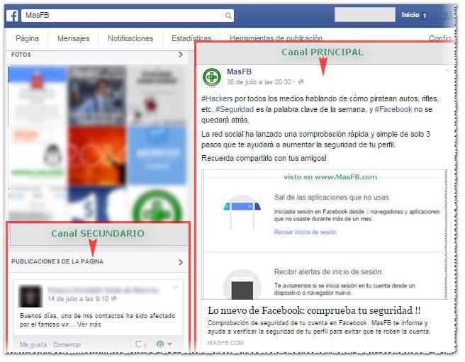 Canales de comunicación de la página en Facebook - MasFB
