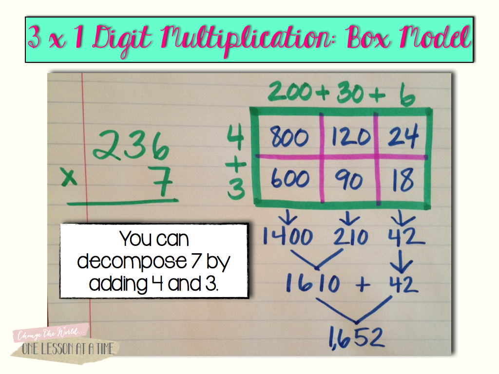 Worksheet Numbers That Multiply To 30 multiplying multi digit numbers using a box model blairturner com great extension activity for kids who quickly would be to have them find as many ways possible deco