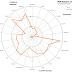 Inköpschefsindex på radarn