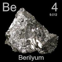 Berilyum Elementi Simgesi Be