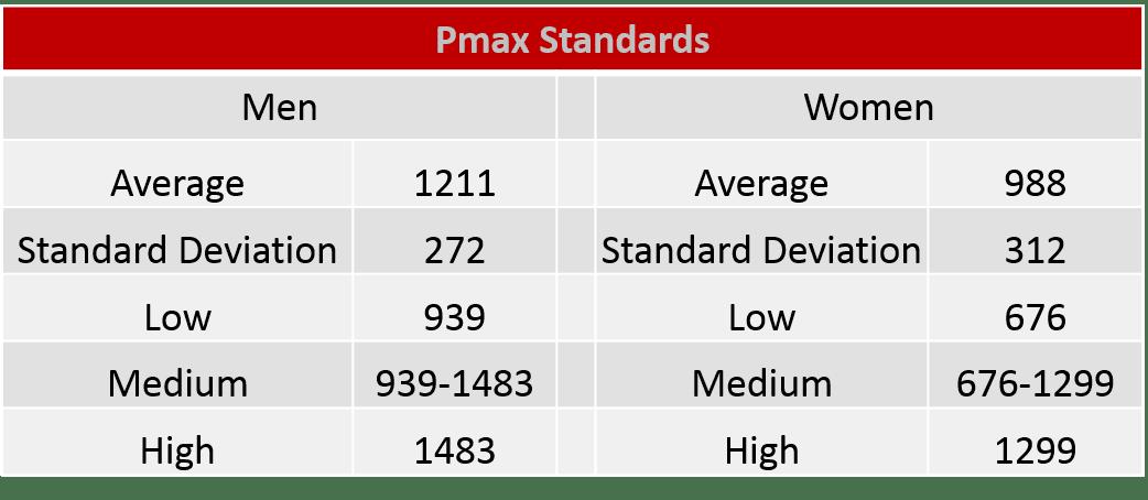 WKO4 New Metrics - Peaks Coaching Group