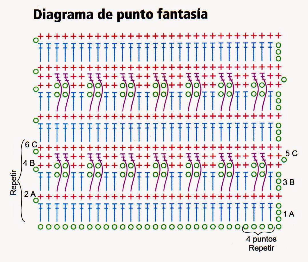 diagrama del punto fantasia