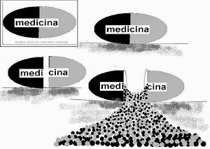 MEDICINA: Medios, Derecho e Iniciativa Ciudadana Nacional