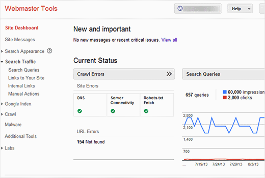 Google webmaster tools dashboard