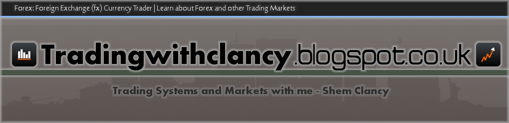 Forex: Foreign Exchange (fx) Currency Trader | Learn About Forex Trading