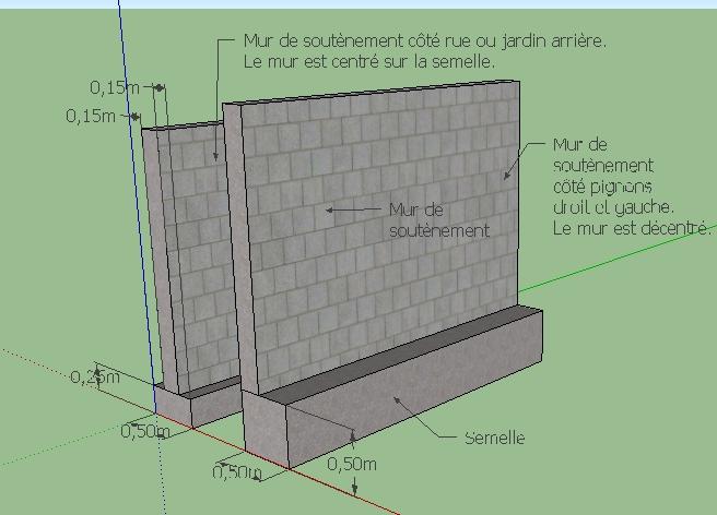 Mur de maison en limite de propriété