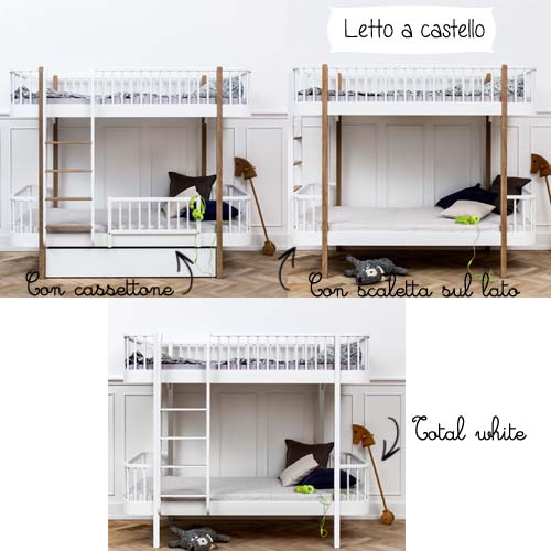 Castello x due: Blog Arredamento Interior Design Lifestyle