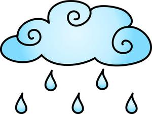 Cuaca Kenali Gambar Gambar Cuaca