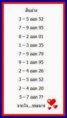 Thai Lotto VIP Tips  | Thai Lotto Hot Down Tip 01-06-2014