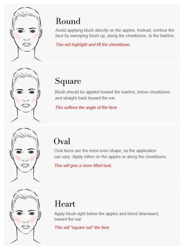 comment mettre blush