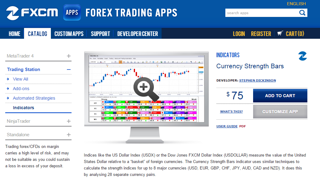 Fxcm trading indicators