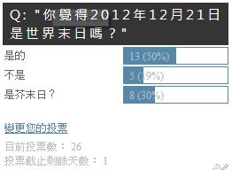 Vedfolnir The+End+of+The+World+for+26 問卷調查: 你覺得 2012.12.21 是世界末日嗎
