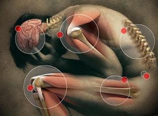 imagen de dolor articulaciones