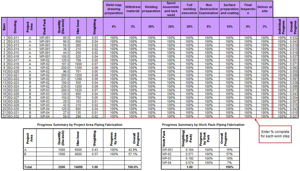 Toolbox4planning develop progress tracking sheet for for Plumbing material spreadsheet