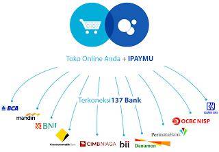 Daftar di iPaymu Gratis! | Pemulung Bisnis