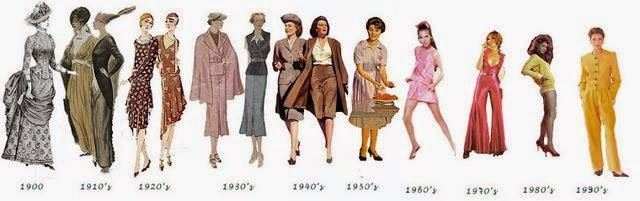 Fashion Design tools and tips: The History of Women's Clothing