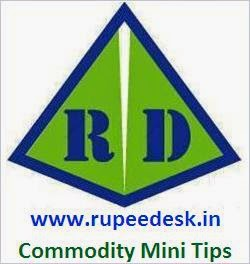 COMMODITY MINI TRADING TIPS