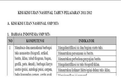 Kisi-Kisi Ujian Nasional 2011/2019