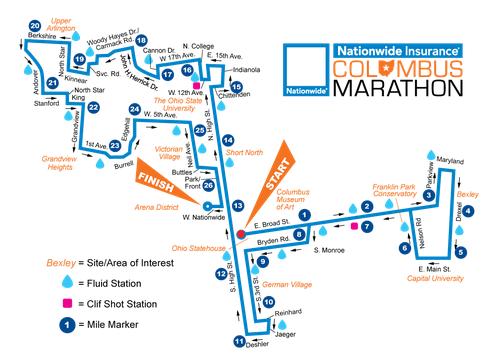 Dilemma Two Marathons In 2012