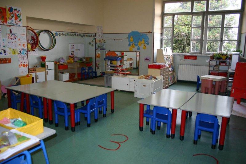 Septiembre 2011 organizaci n del aula de educaci n infantil for Plano aula educacion infantil