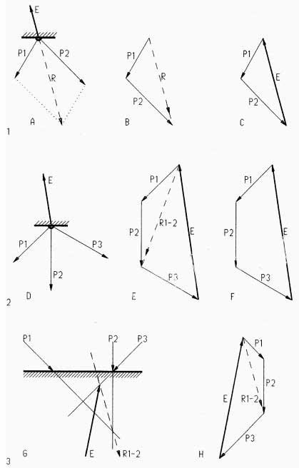 STRUCTURES VECTOR ANALYSIS