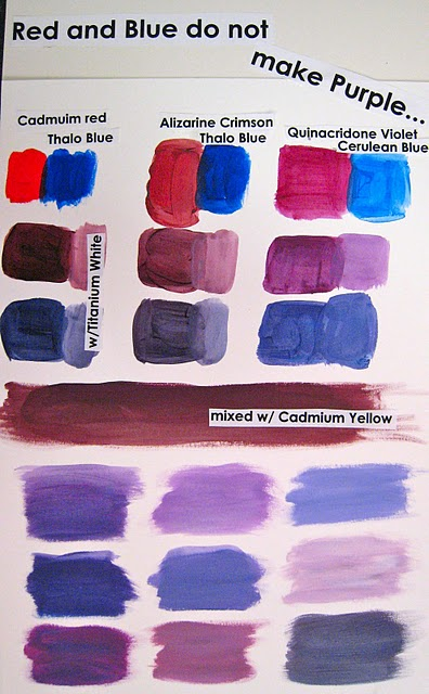 It's cool2create: art secret 3 - red and blue don't make purple...