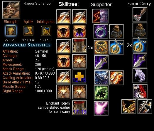 How To Build Your Skills In Dota