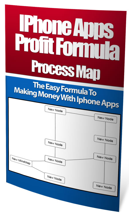 Iphone Apps Profit Formula Process Map