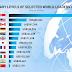 Senarai Gaji Perdana Menteri Tertinggi Di Dunia 2015