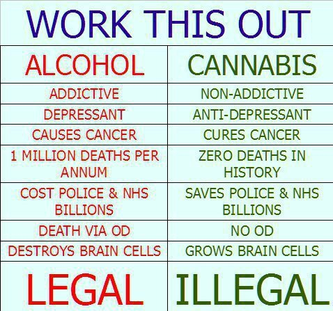 a comparison of weed and whiskey Warning the information in this chart has been supplied to cole-parmer by other reputable sources and is to be used only as a guide in selecting equipment for appropriate chemical compatibility.