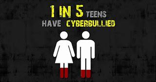 Effects - Delete Cyberbullying