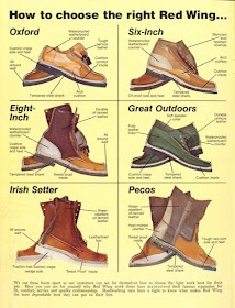 How To Choose The Right Red Wing