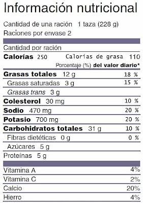 La dieta simplificada qu significan realmente esos simbolos de las etiquetas nutricionales - Contenido nutricional de los alimentos ...