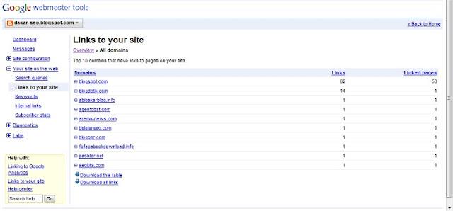 Melihat/cek Backlink dengan Google Webmaster Tools