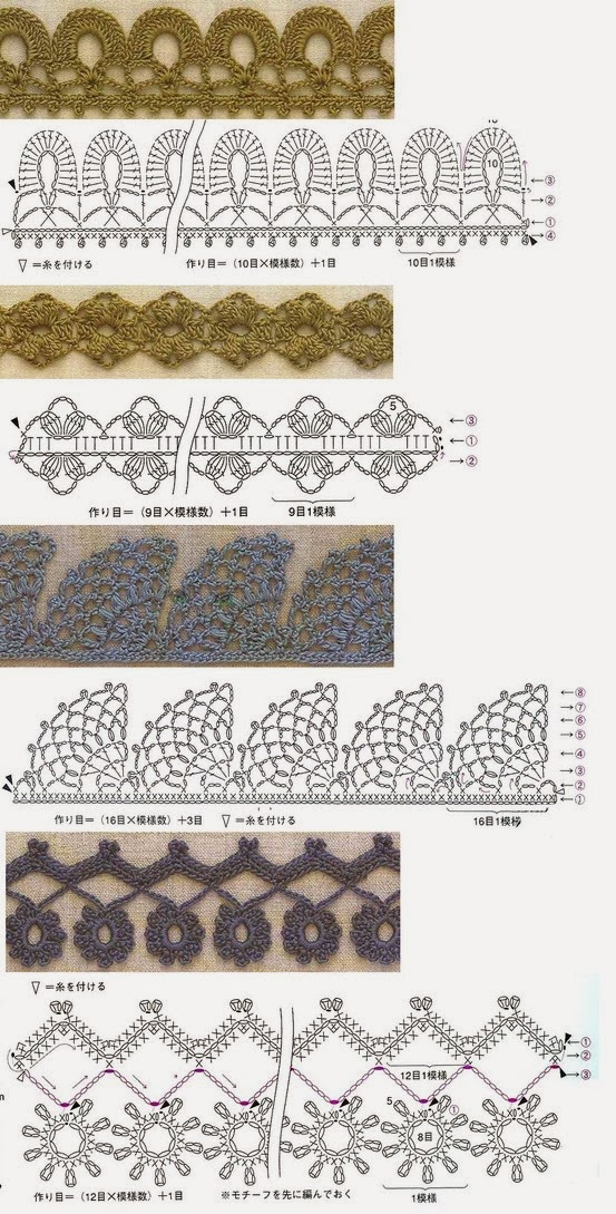 crochet border patterns crocheted borders crochet lace edging crochet ...