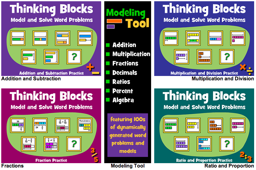 computers as models for engaging learners in critical thinking Effect of a model for critical thinking on for young students this 5 part series introduces deep concepts of critical thinking in a clear, engaging and.