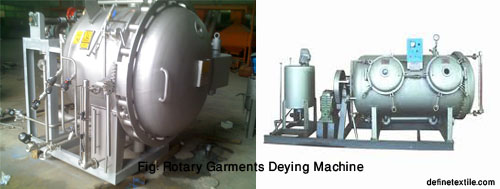 Rotary-Garments-Dyeing-Machine