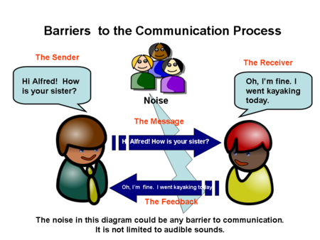 noise in communication Different types of noise in communication system - part 1 signals systems loading unsubscribe from signals systems cancel unsubscribe working subscribe subscribed unsubscribe 46k .