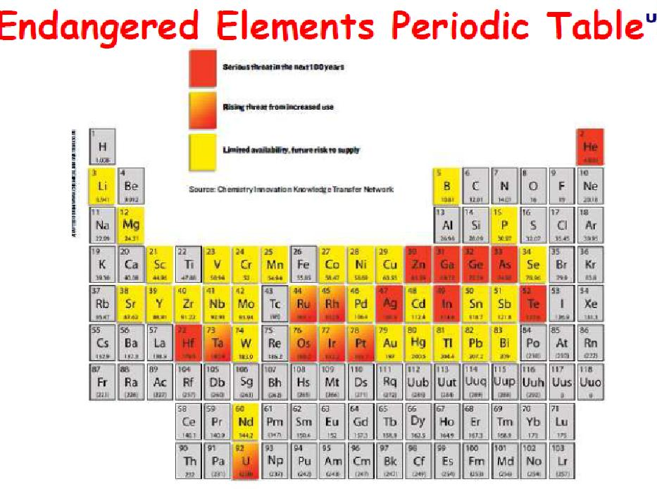 Elementos de la tabla periodica toxicos gallery periodic table elementos de la tabla periodica toxicos thank you for visiting flavorsomefo nowadays were excited to declare that we have discovered an incredibly urtaz Choice Image