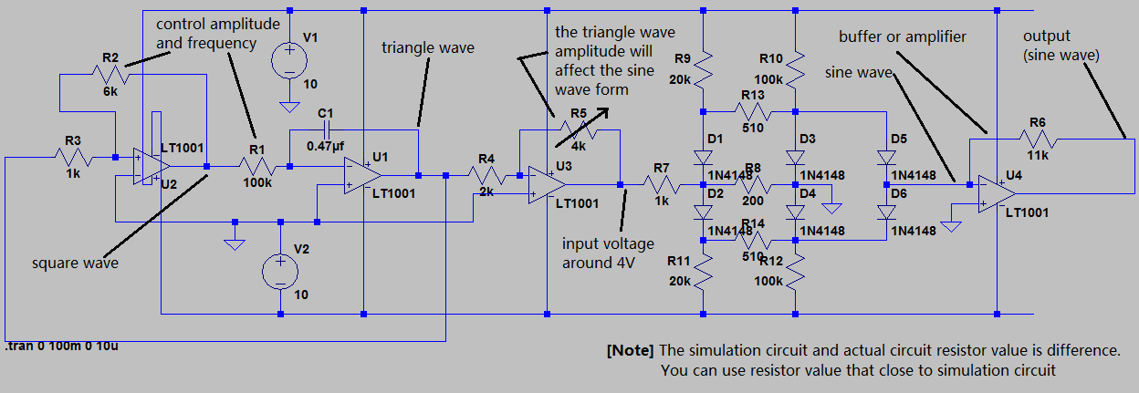 Electronic make it easy op amp sine wave generator the u2 is configure become comparator circuit u1 is integrator u3 is amplifier and u4 is buffer or amplifier publicscrutiny Choice Image