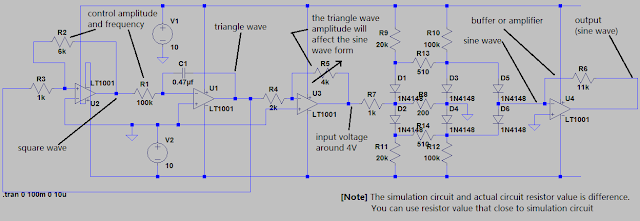 Sine Wave Generator Circuit Diagram | Electronic Make It Easy Op Amp Sine Wave Generator