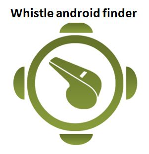 track my lost mobile,finding a lost phone