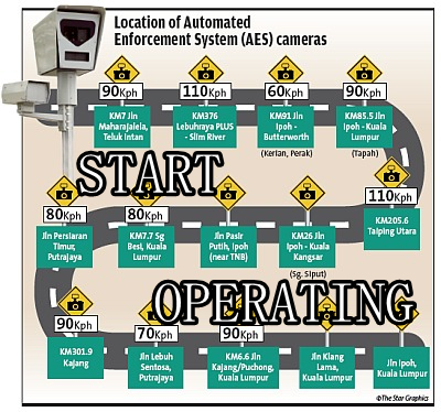 AES Speed Trap Camera Locations In Malaysia (14 Starts Operating)